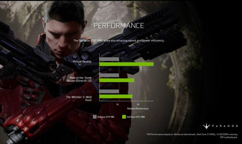 GTX1080-performance