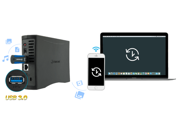 Transcend-StoreJet-Cloud-Backup