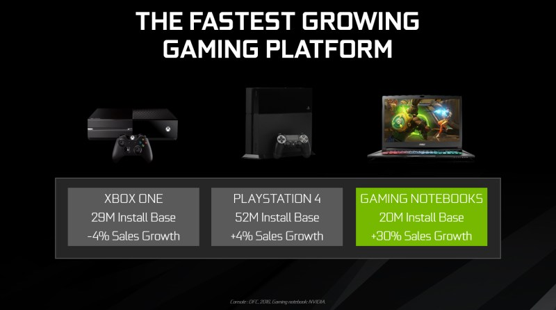 NVIDIA-GeForceGTX-10Series-Notebooks-market