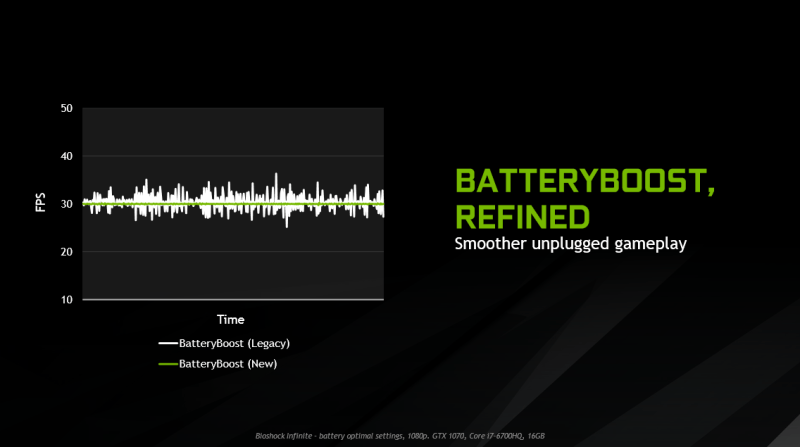 NVIDIA-GeForceGTX-10Series-battery2