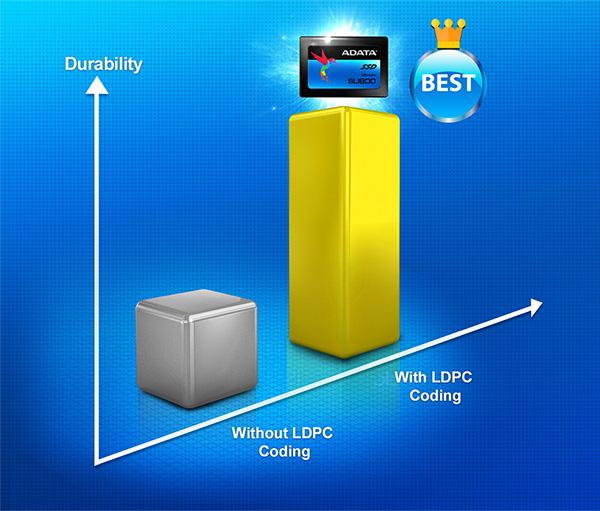ADATA-SU800-SSD-Ultimate-LDPC