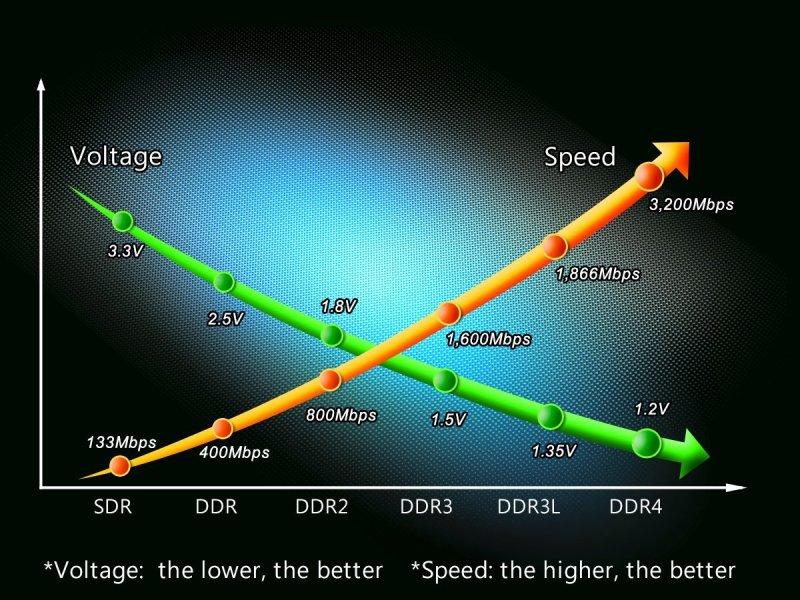 ADATA-Z1-DDR4-specs