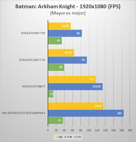 BatmanAK-1080p
