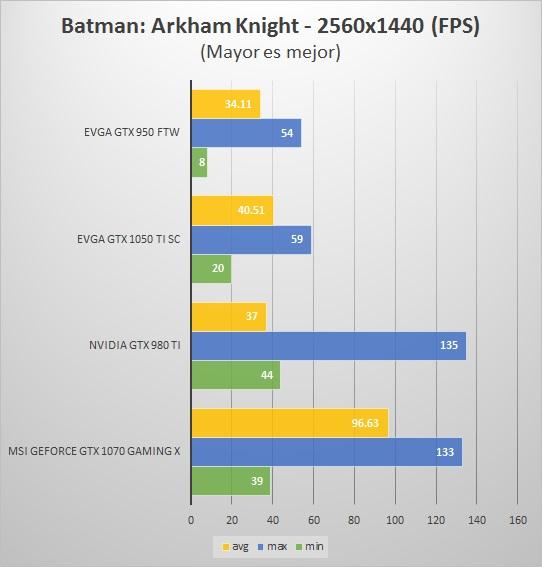 BatmanAK-2K