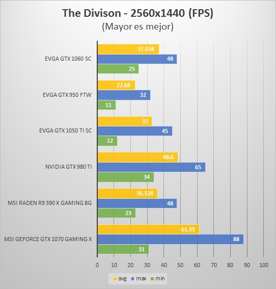 The-Division-2K