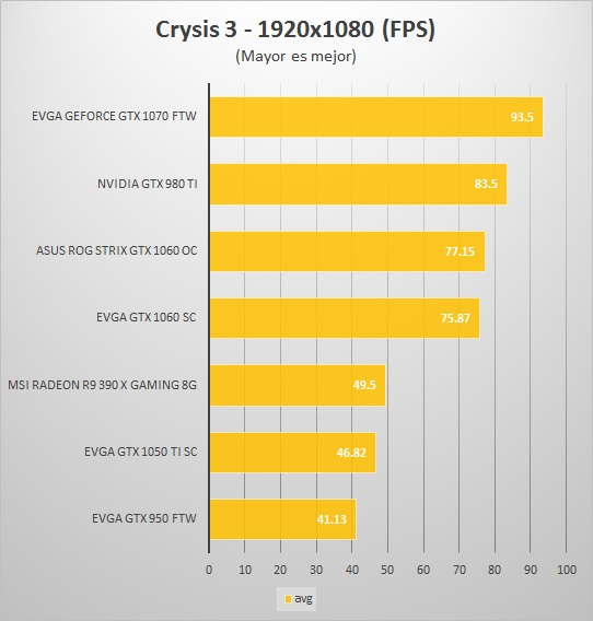 Crysis3-1080p