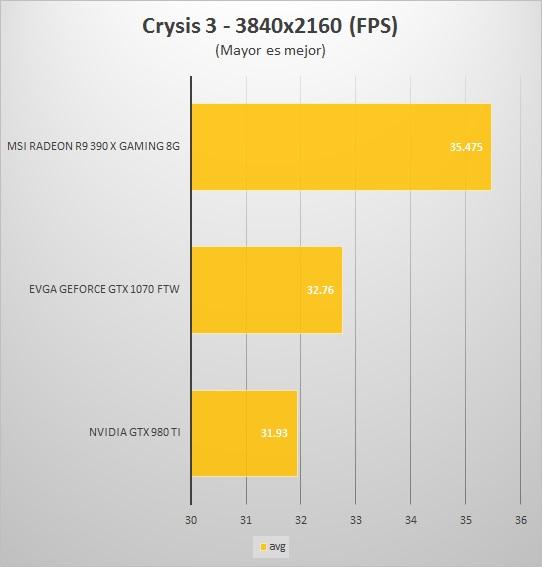 Crysis3-4K