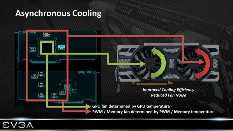 EVGA-ICX-Cooling-04