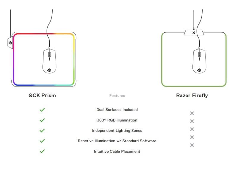 SteelSeries-QCK-Prism-diferencias