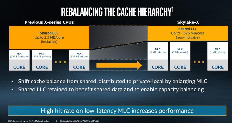 Intel-CoreX-Extreme-Cache-Computex2017