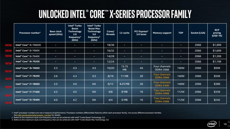 Intel-CoreX-Familia-specs