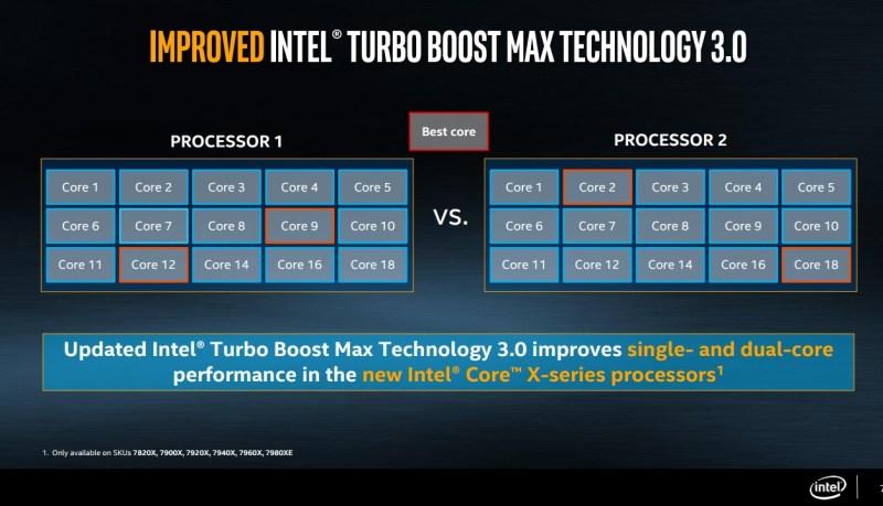 Intel-CoreX-TurboMax-3-Computex2017