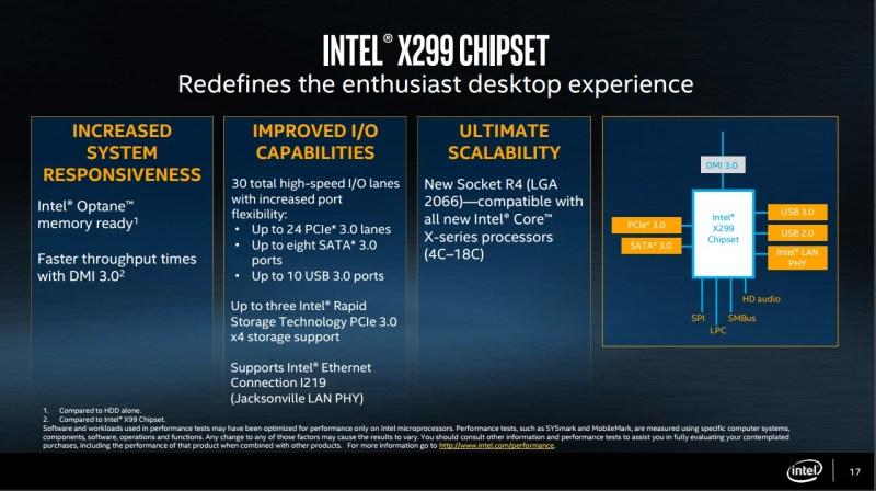 Intel-CoreiX-X299-Chipset