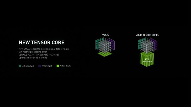 NVIDIA-GPU-Volta-Tensor-core-Mexico