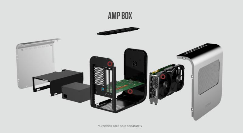ZOTAC-AMP-BOX-eGPU-Diagram