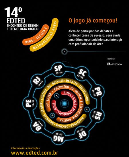 EDTED - Encontro de Design e Tecnologia Digital