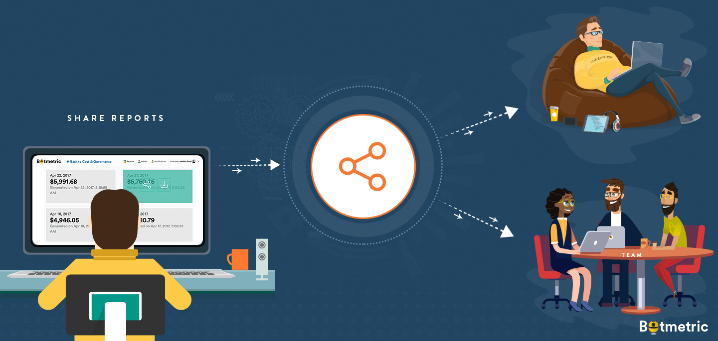 Share Data-Rich AWS Cloud Reports Instantly with Your Team Directly From Botmetric