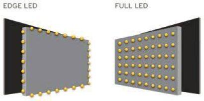 LED_Full_LED