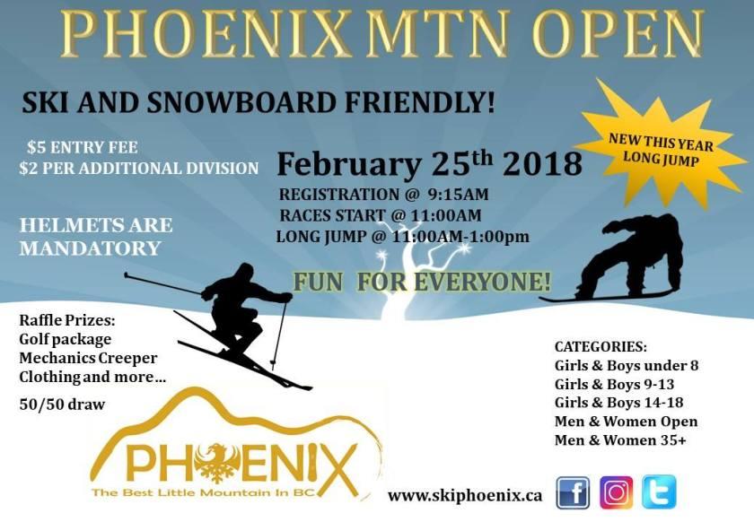 2018 Phoenix Open