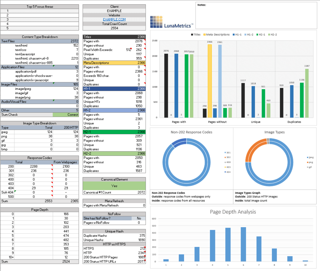 Free Excel Workbook Foryzing Screaming Frog Data