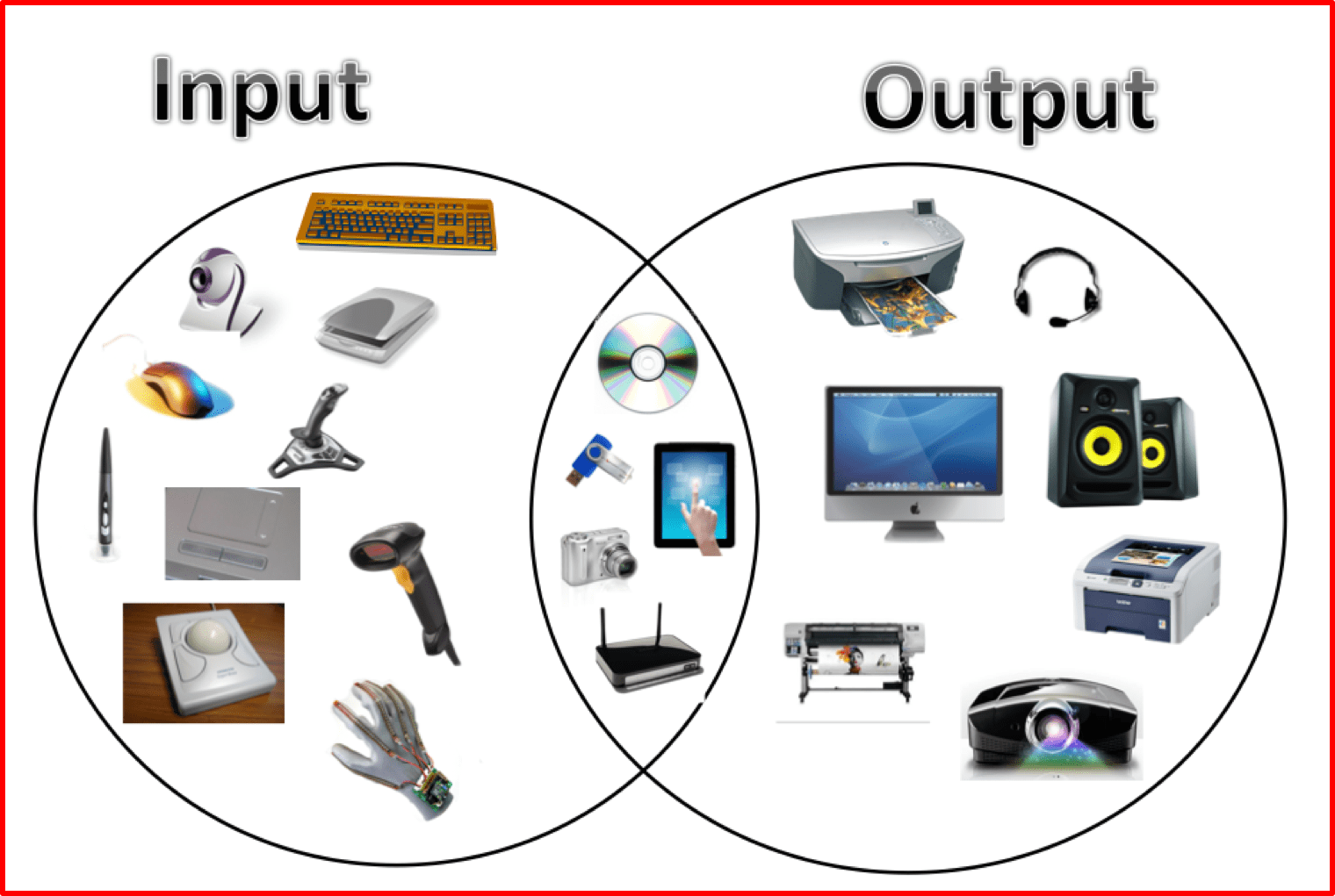 3 2 5 Input Output And File Handling