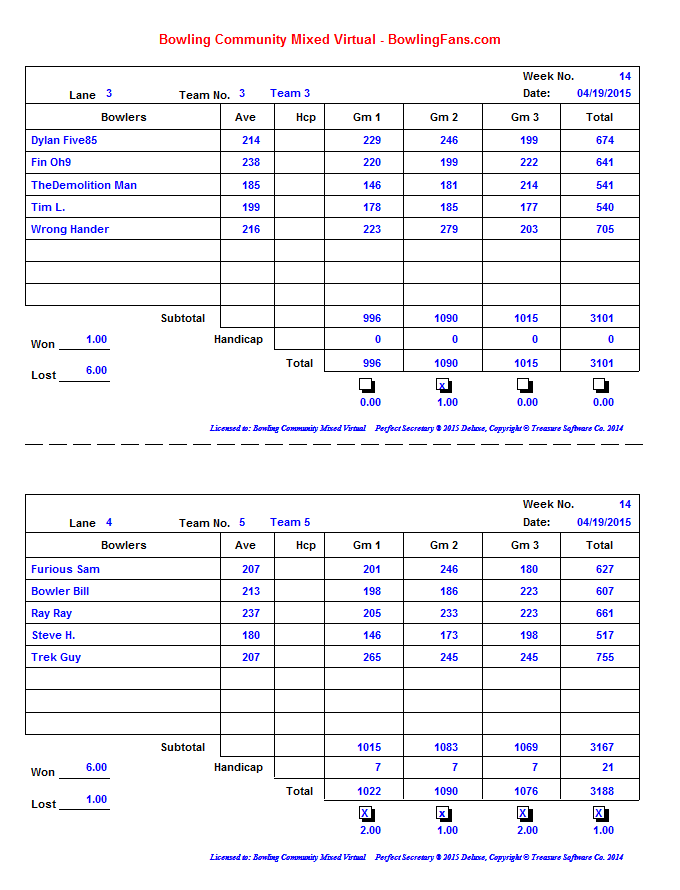Winter 2015 Week 14 results_page2