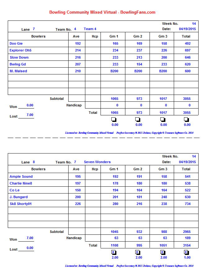 Winter 2015 Week 14 results_page4