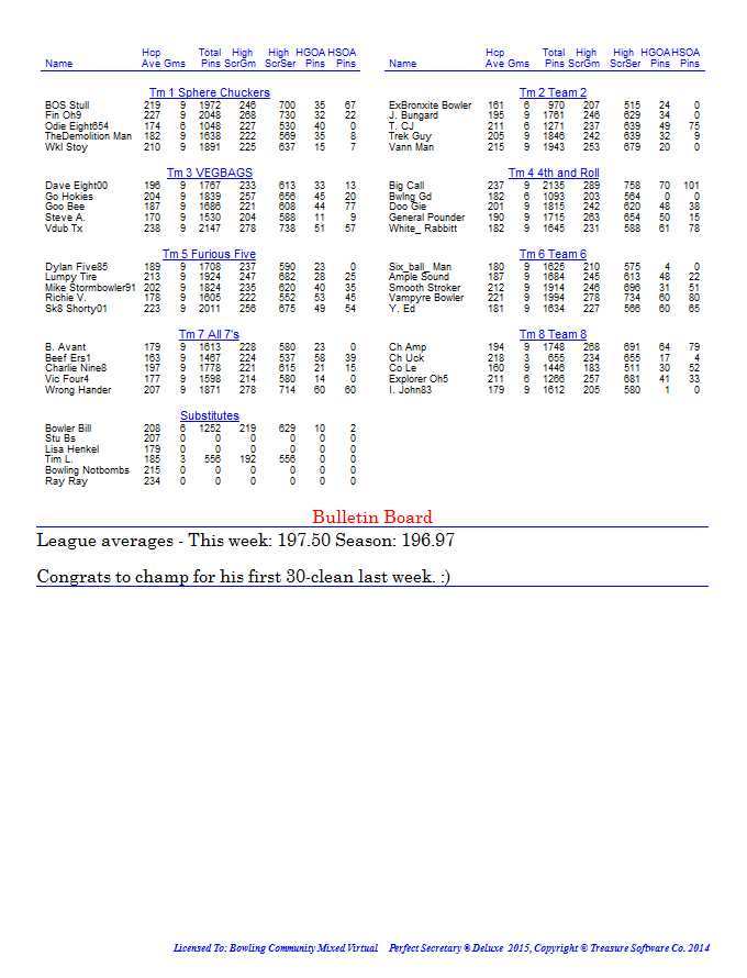 Fall 2015 Week 3 standings rev_page2