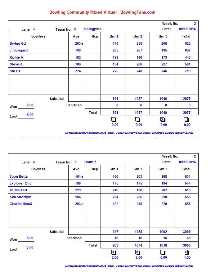 fall-2016-week-2-results_page2