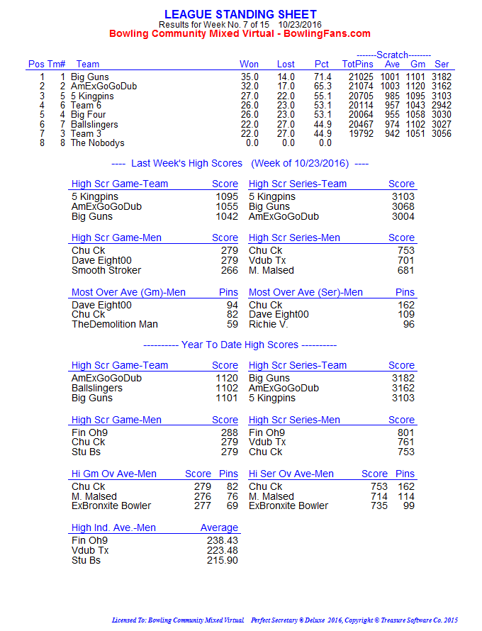 fall-2016-week-7-standings_page1