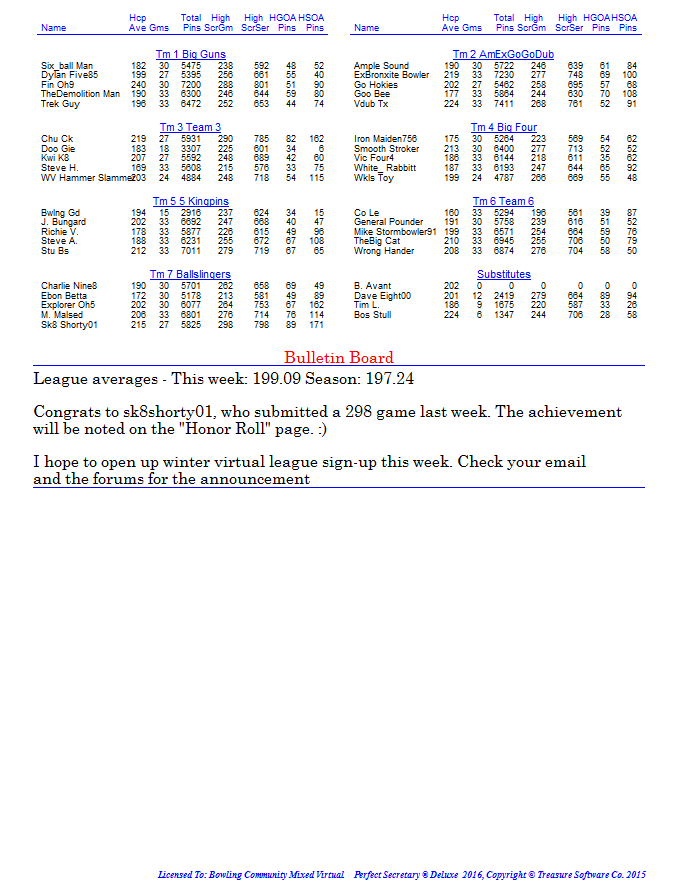 fall-2016-week-11-standings_page2