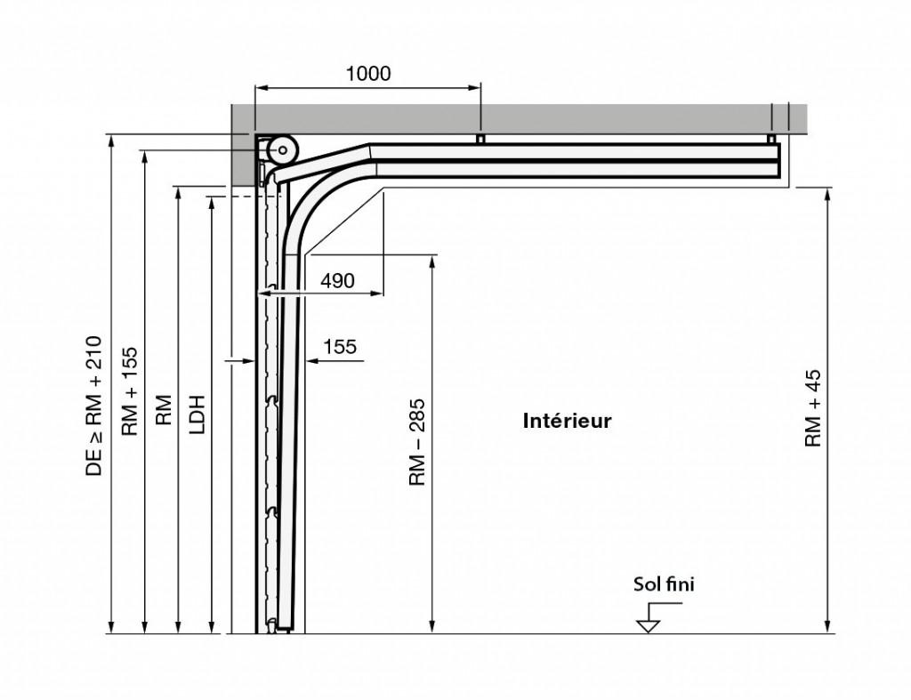 Porte De Box Choix Entretien Et Maintenance