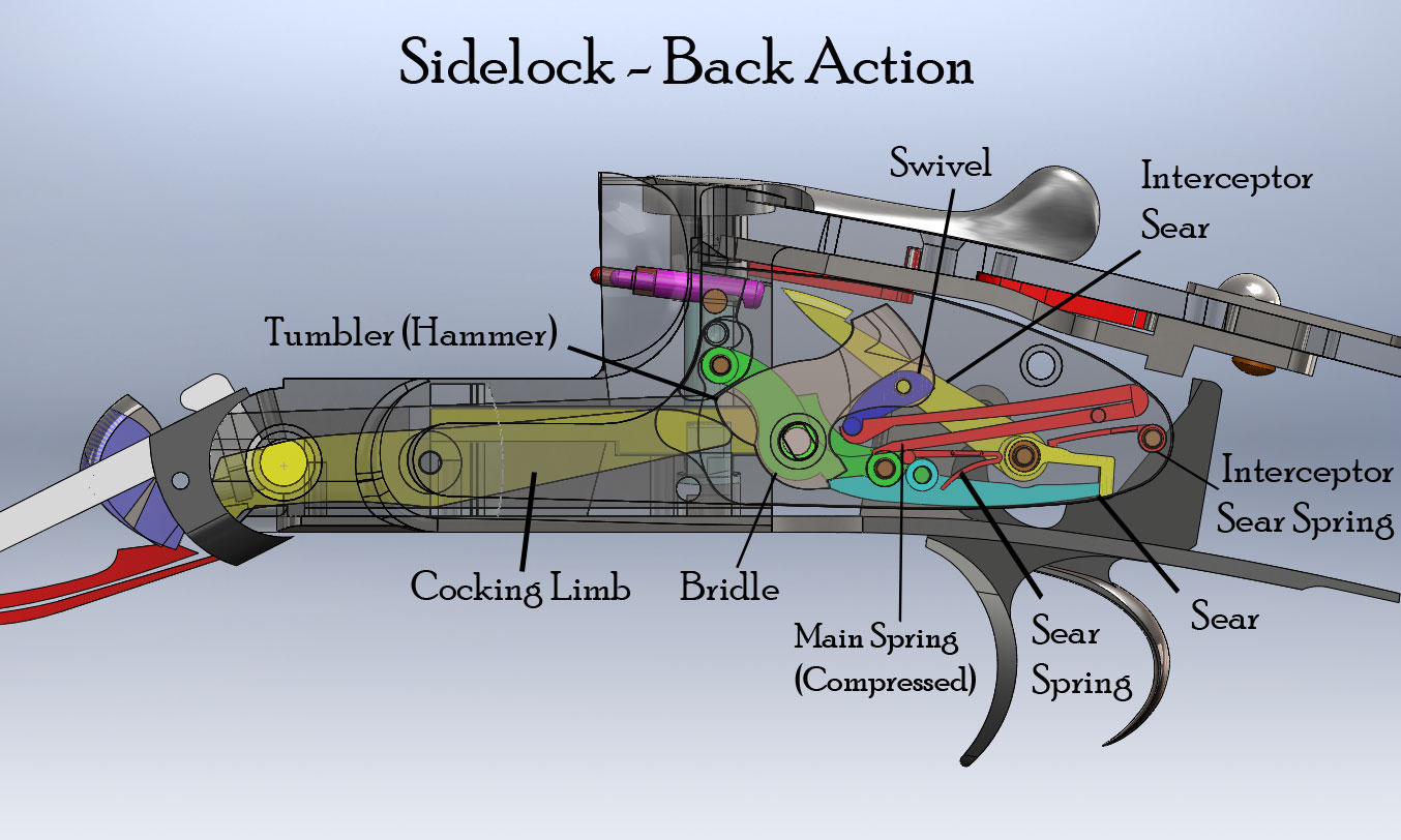 sidelock-mechanism Computer aided design CAD