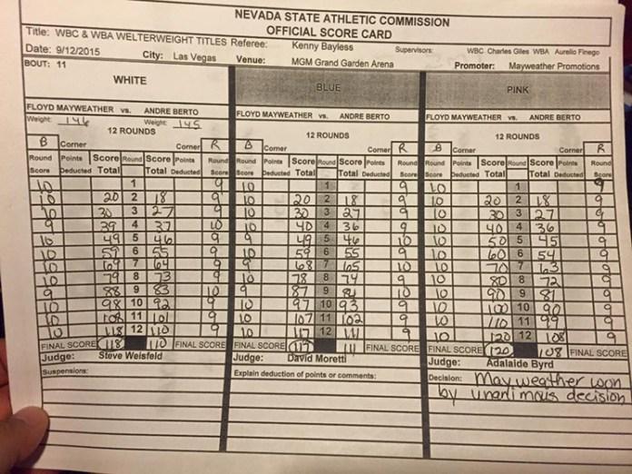 Official Score Card-Mayweather Jr. gegen Berto