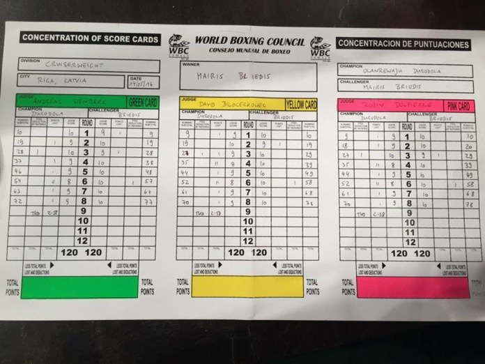 Scorecard Briedis vs. Durodola