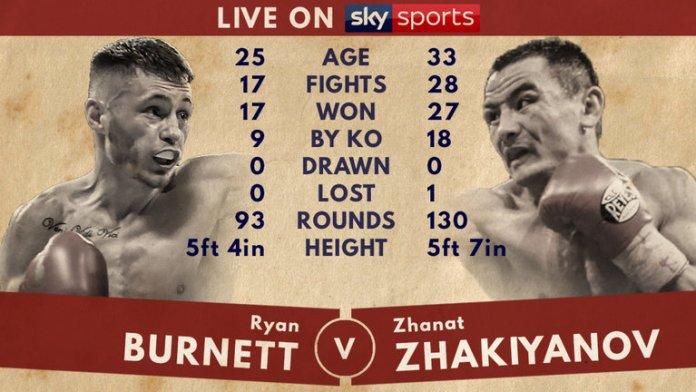 burnett-zhakiyanov-tale-of-the-tape-boxing_4063366