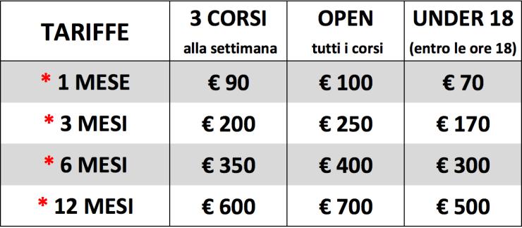 orari palestra boxe a Milano