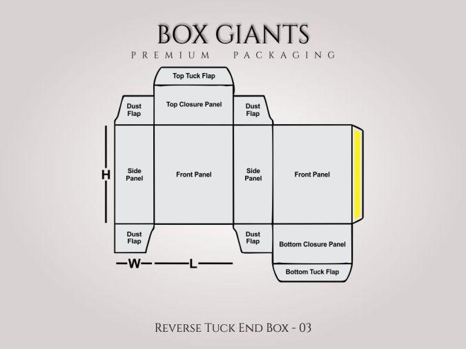 Custom Printed Reverse Tuck End Boxes