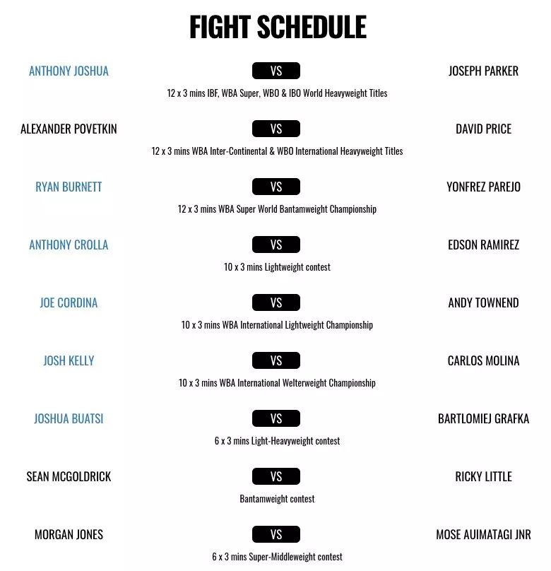 Joshua vs Parker Running Order And Undercard