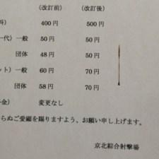 京北総合射撃場の利用料金