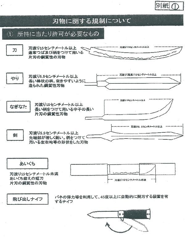 狩猟用ナイフ等に関する規制について