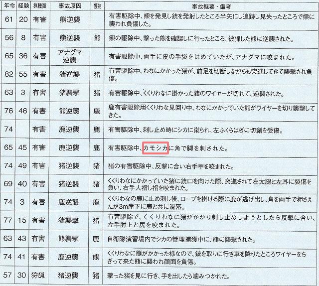 獲物反撃2014-1