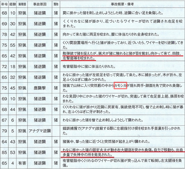 獲物反撃2014-3