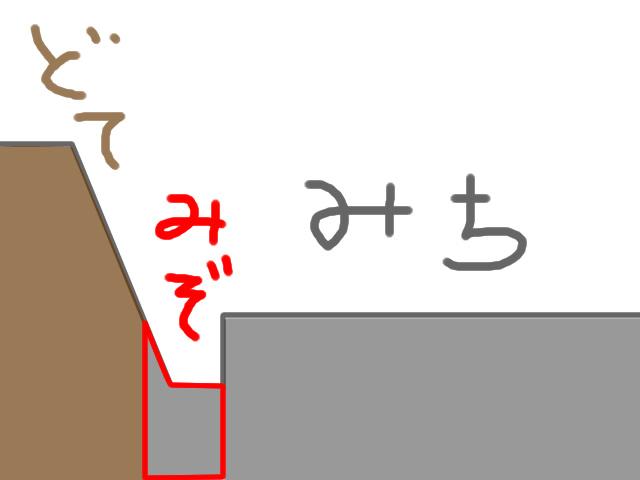 側溝落ち葉トラップ
