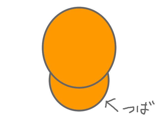 キャップの遮光性能