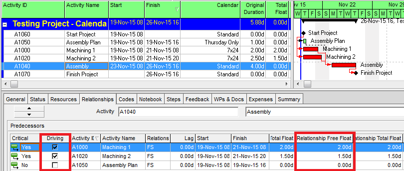 Relationship Free Float and Float Paths in Multi-Calendar Projects (P6 MFP Free Float Option)
