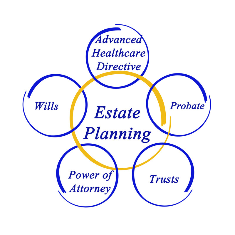 Year End Shopping… Don't Neglect Your Estate Plan!!!!