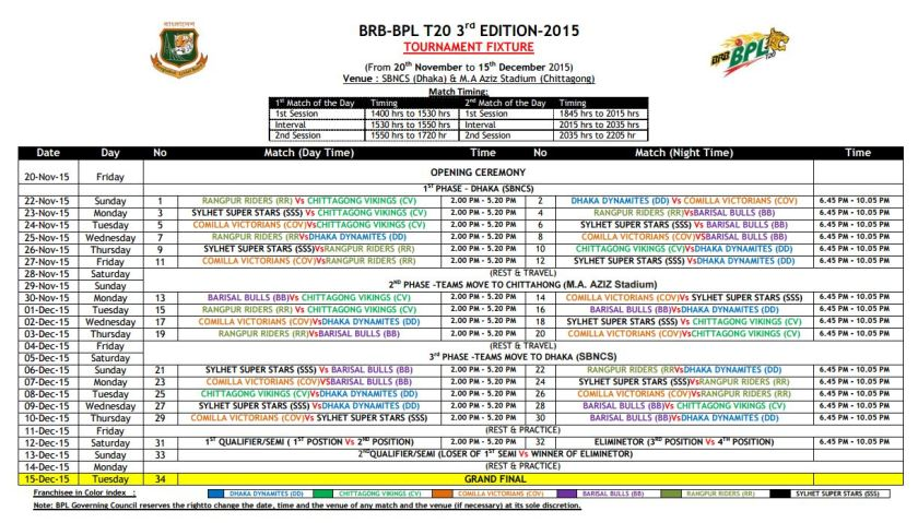 Psl Cricket Standings And Fixture