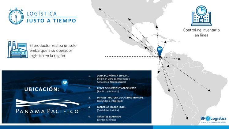 Operador-Logistics-PB Logistics-Panama