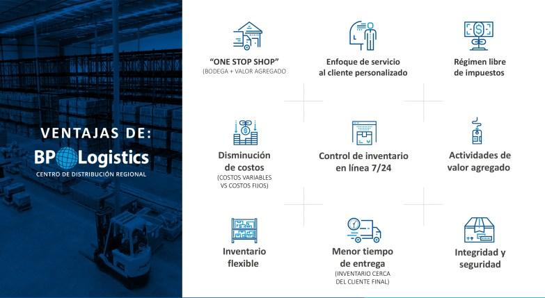 Ventajas-BP Logistics-Panama
